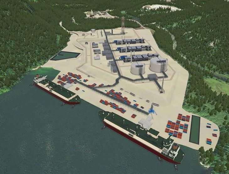 Kitimat lng facility